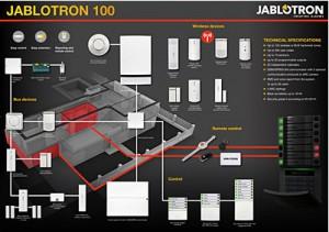 Jablotron JA 100