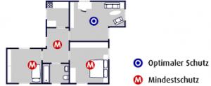 Rauchmelder in einer Wohnung